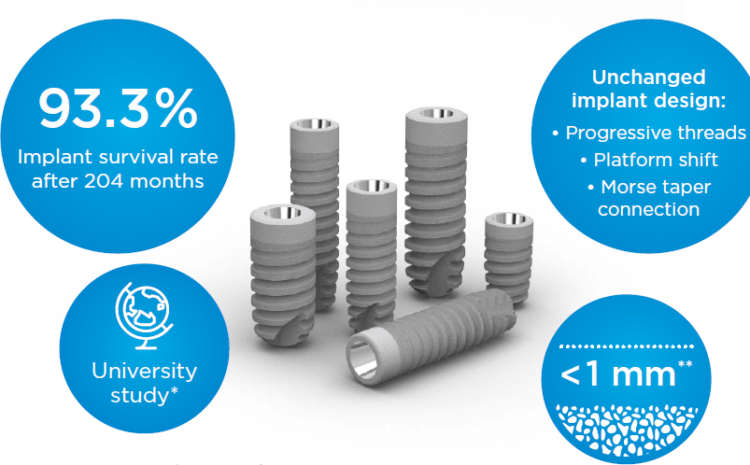 Long-term clinical evidence with Ankylos® Implant System